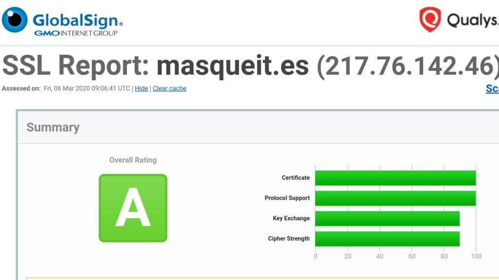 SSL report A result